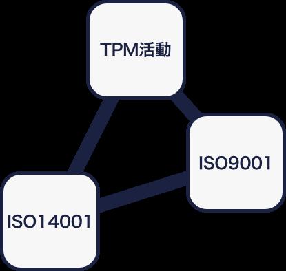 tpm-isoimage